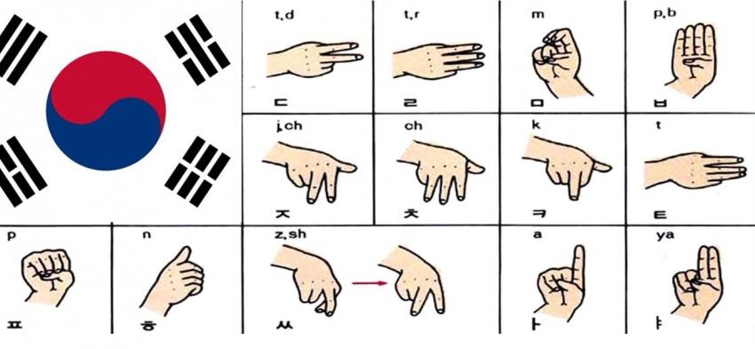 Finger Spelling